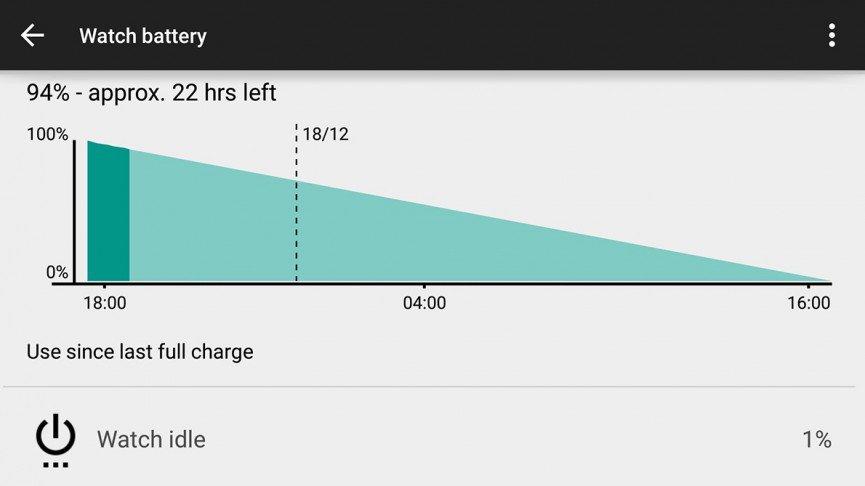 Android Wear batería